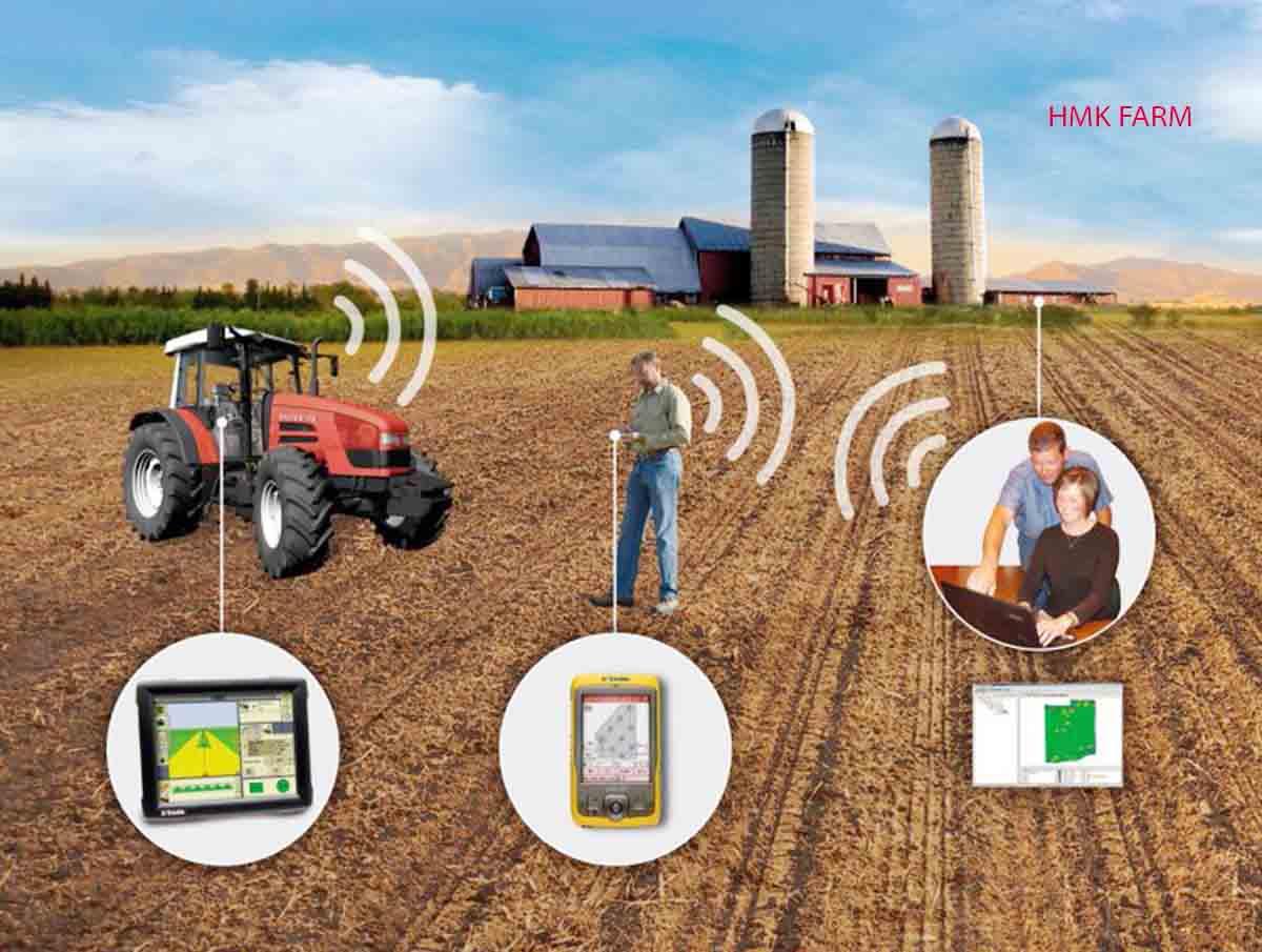 Ứng dụng công nghệ trong lĩnh vực nông nghiệp