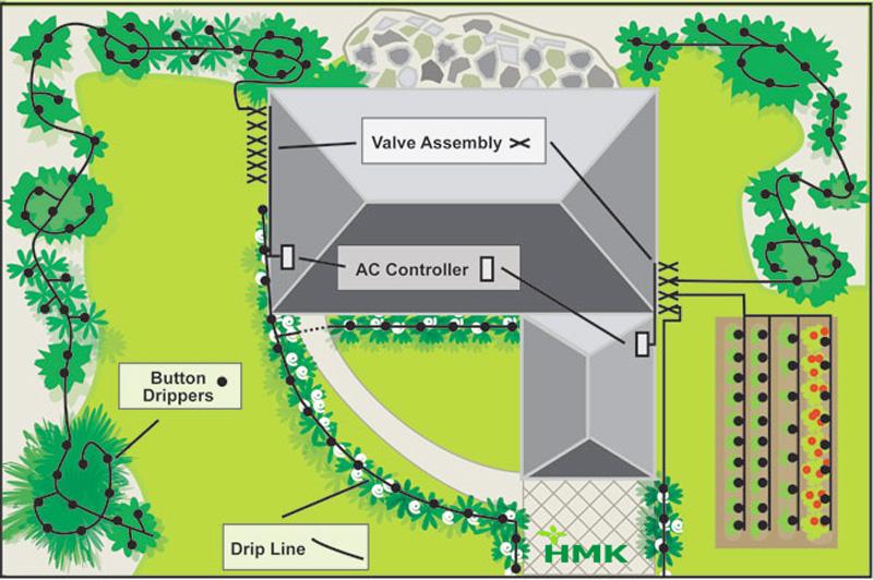 Thiết kế tưới sân vườn